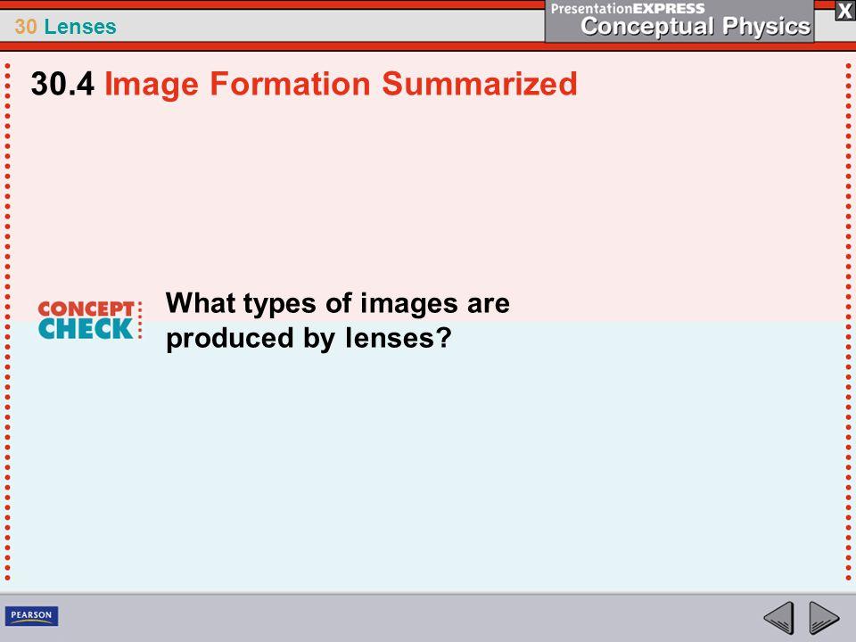 30.4 Image Formation Summarized