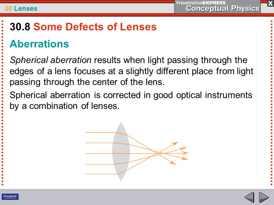 30.8 Some Defects of Lenses Aberrations
