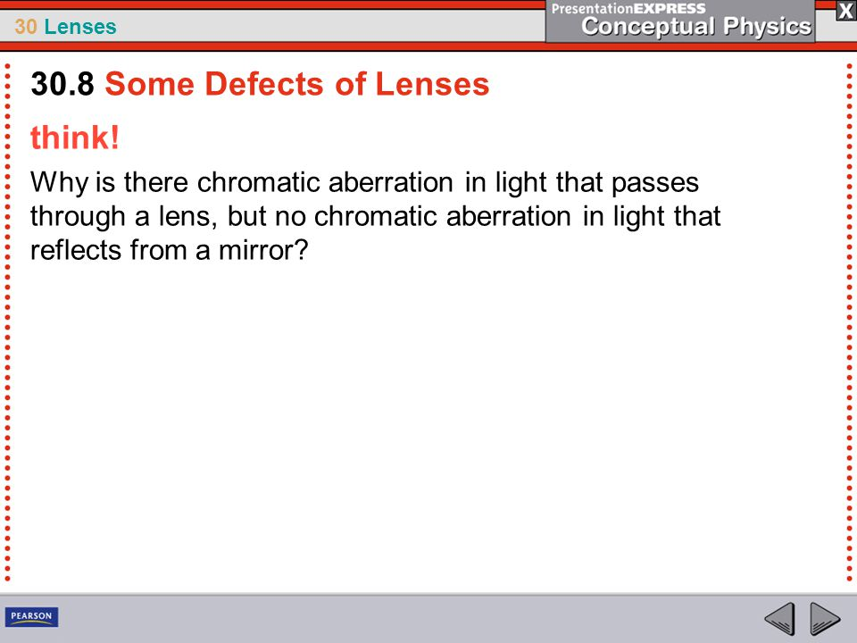 30.8 Some Defects of Lenses think!