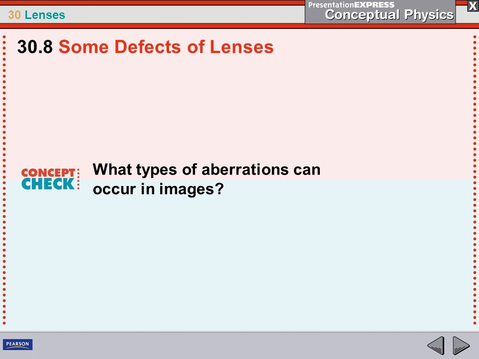 30.8 Some Defects of Lenses What types of aberrations can occur in images
