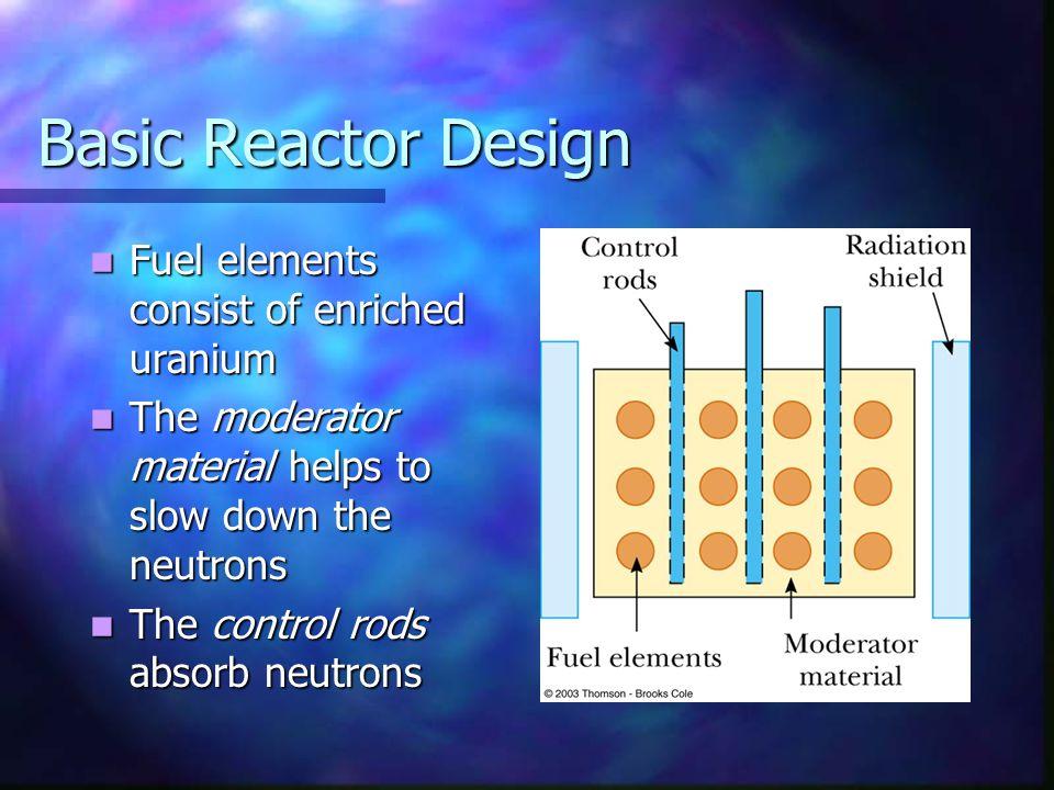 Basic Reactor Design Fuel elements consist of enriched uranium