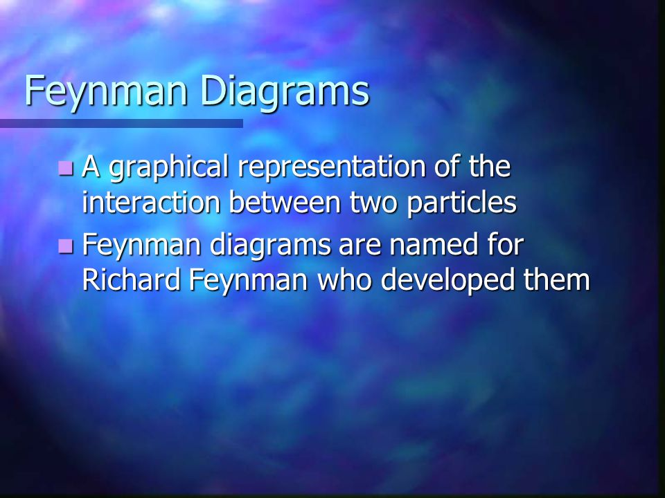 Feynman Diagrams A graphical representation of the interaction between two particles.