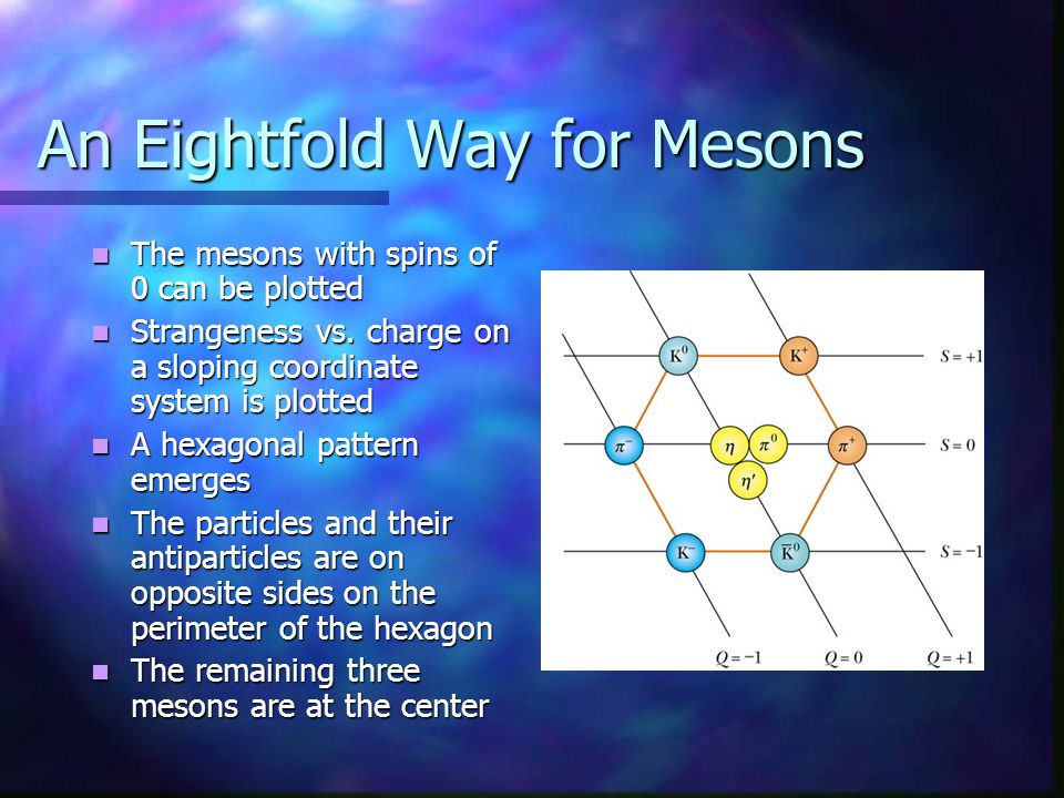 An Eightfold Way for Mesons