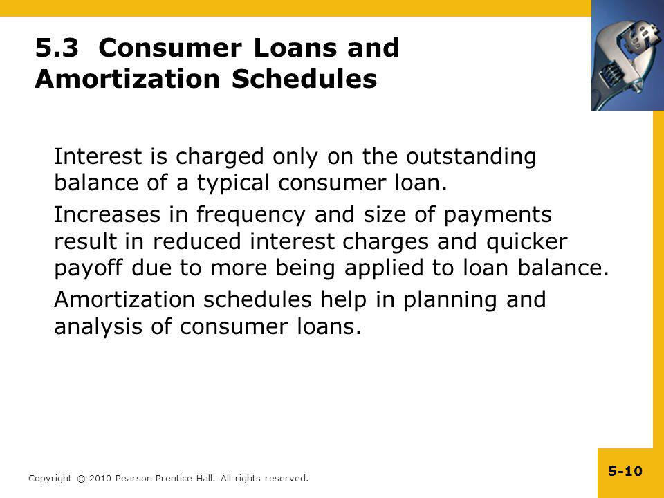 5.3 Consumer Loans and Amortization Schedules