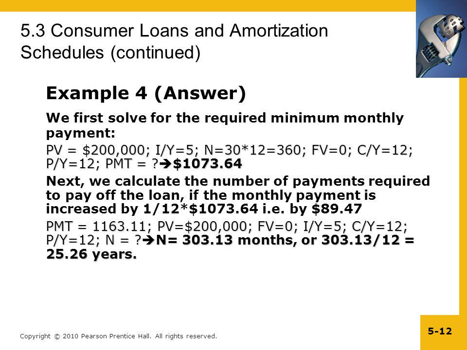 5.3 Consumer Loans and Amortization Schedules (continued)