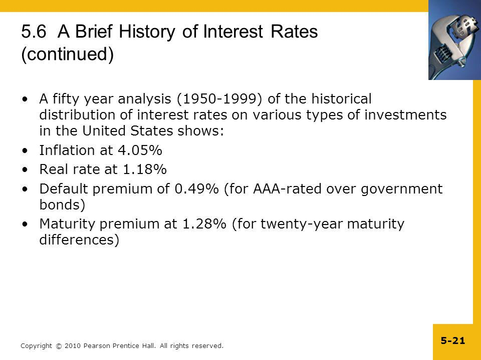 5.6 A Brief History of Interest Rates (continued)