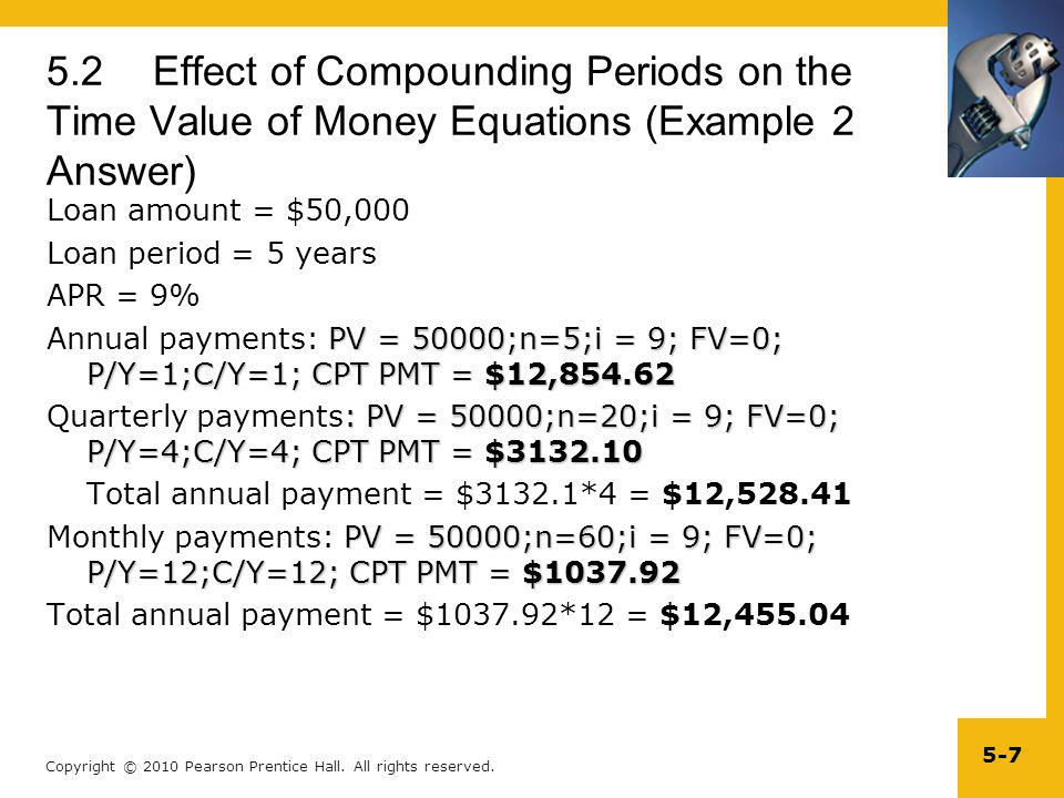 5.2 Effect of Compounding Periods on the Time Value of Money Equations (Example 2 Answer)