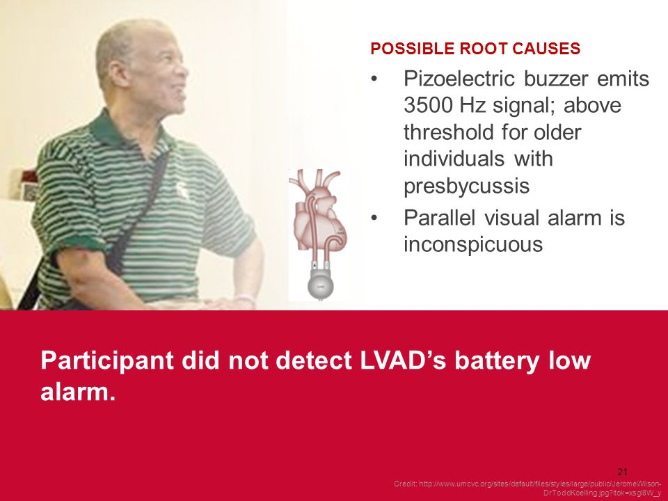 Participant did not detect LVAD's battery low alarm.