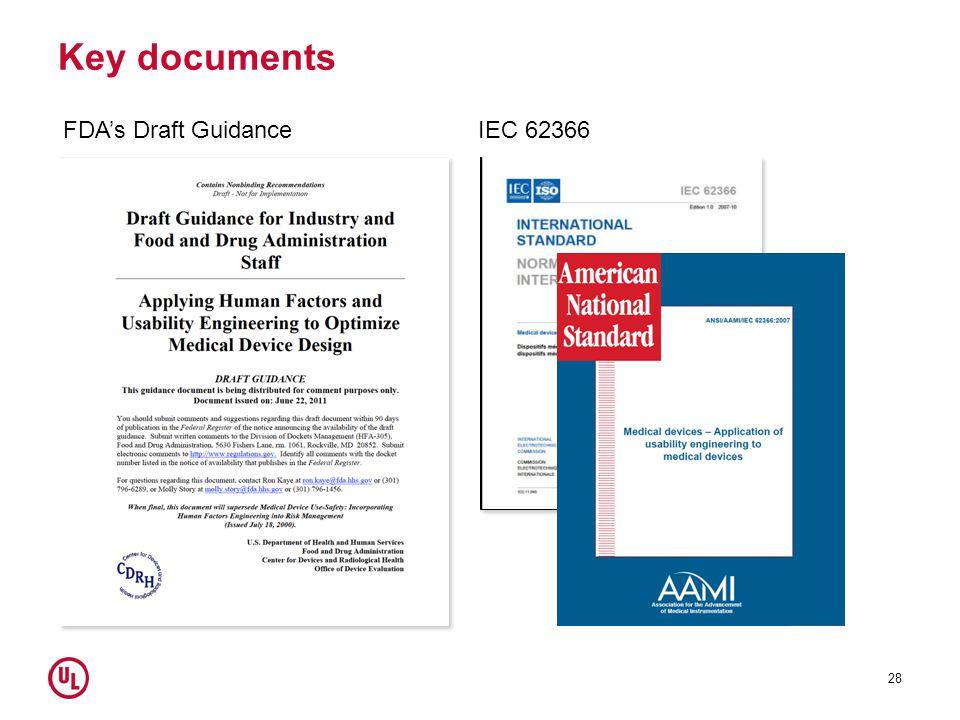 Key documents FDA's Draft Guidance IEC 62366