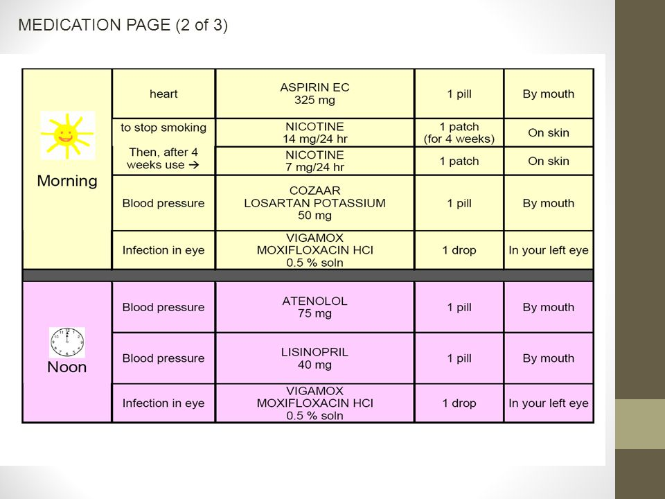 MEDICATION PAGE (2 of 3)