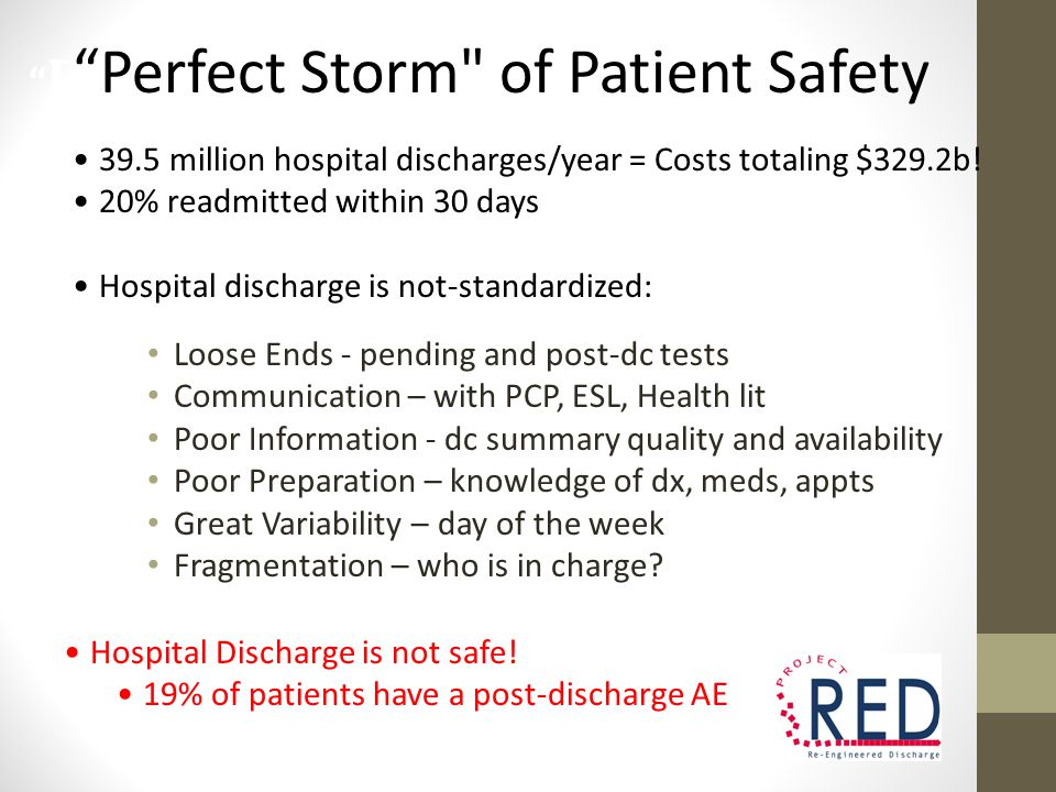 Perfect Storm of Patient Safety