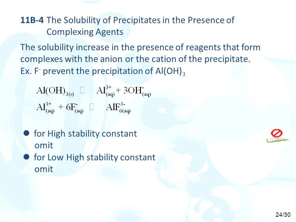 11B-4 The Solubility of Precipitates in the Presence of Complexing Agents