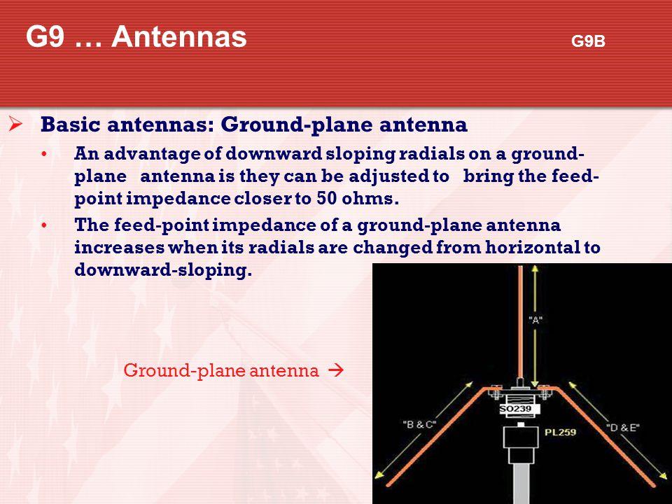 G9 … Antennas G9B Basic antennas: Ground-plane antenna