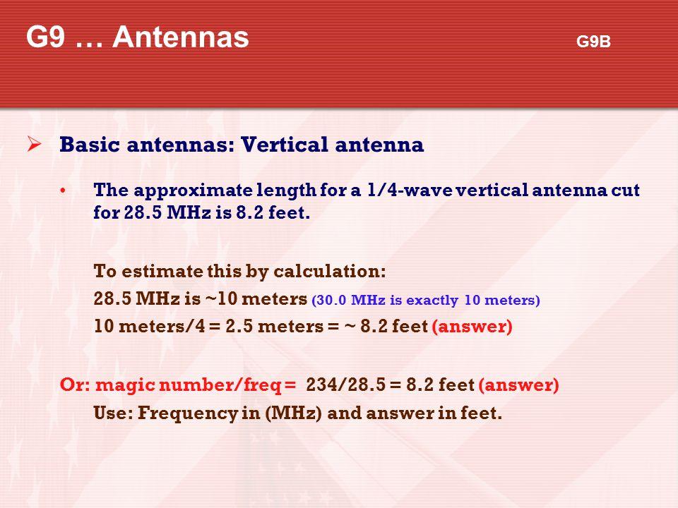 G9 … Antennas G9B Basic antennas: Vertical antenna