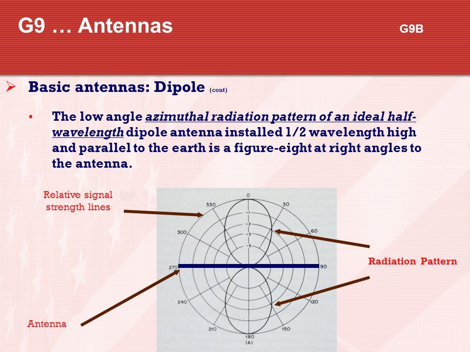 Relative signal strength lines