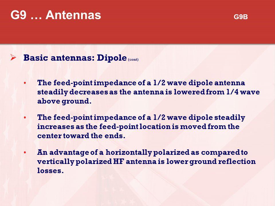 G9 … Antennas G9B Basic antennas: Dipole (cont)