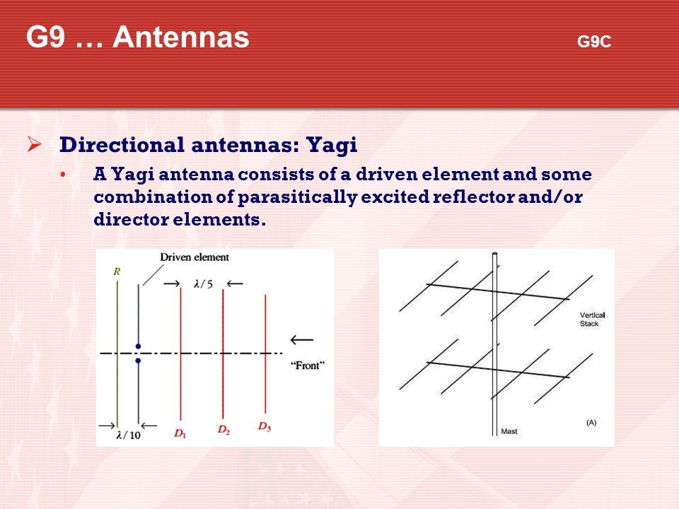 G9 … Antennas G9C Directional antennas: Yagi
