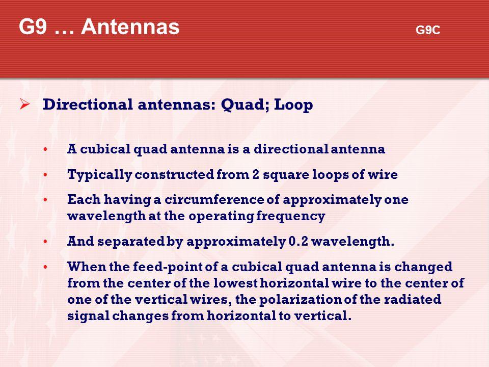 G9 … Antennas G9C Directional antennas: Quad; Loop
