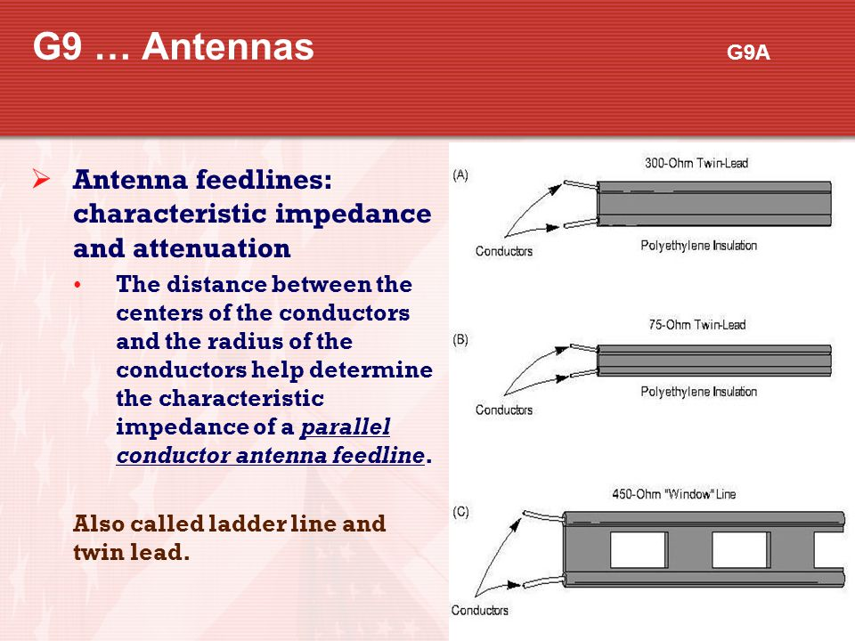G9 … Antennas G9A Antenna feedlines: characteristic impedance and attenuation.