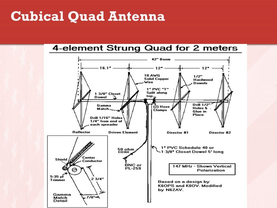Cubical Quad Antenna
