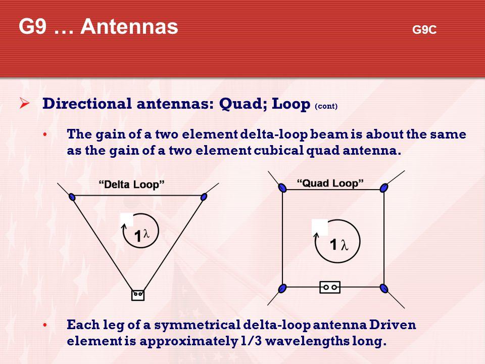 G9 … Antennas G9C Directional antennas: Quad; Loop (cont)
