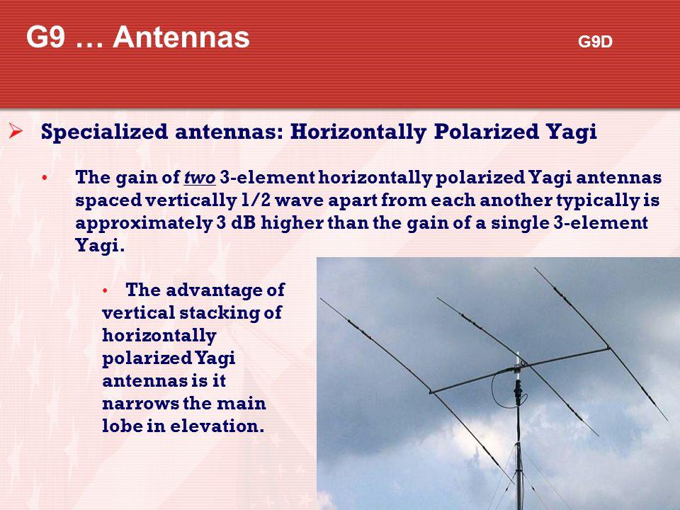 G9 … Antennas G9D Specialized antennas: Horizontally Polarized Yagi