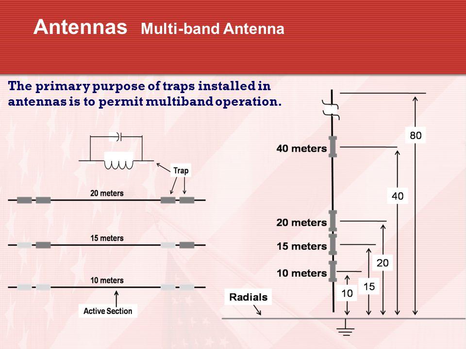 Antennas Multi-band Antenna