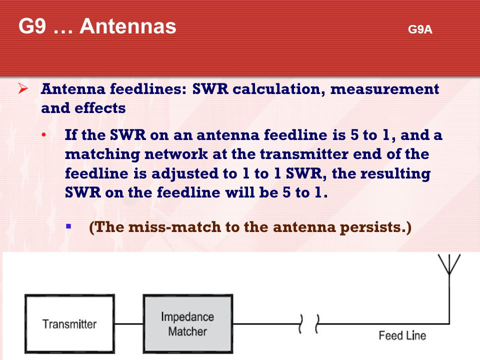 G9 … Antennas G9A Antenna feedlines: SWR calculation, measurement and effects.