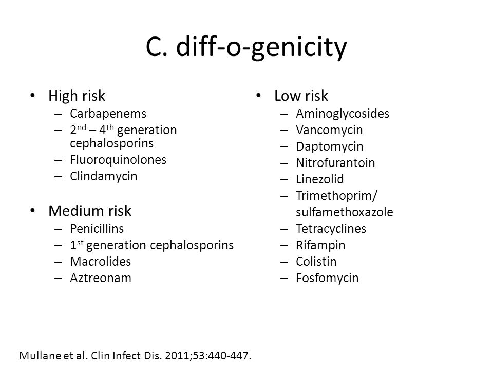 C. diff-o-genicity High risk Medium risk Low risk Carbapenems