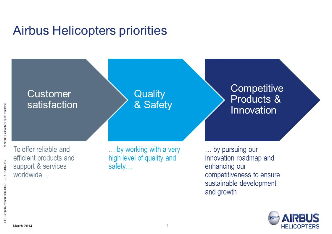 Airbus Helicopters priorities