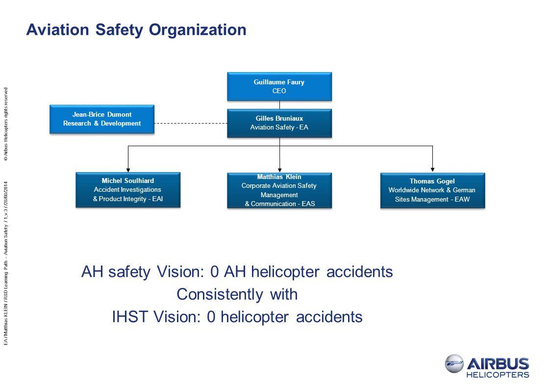 Aviation Safety Organization
