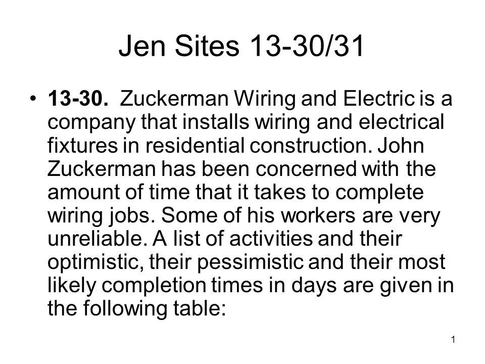 Jen Sites 13-30/31