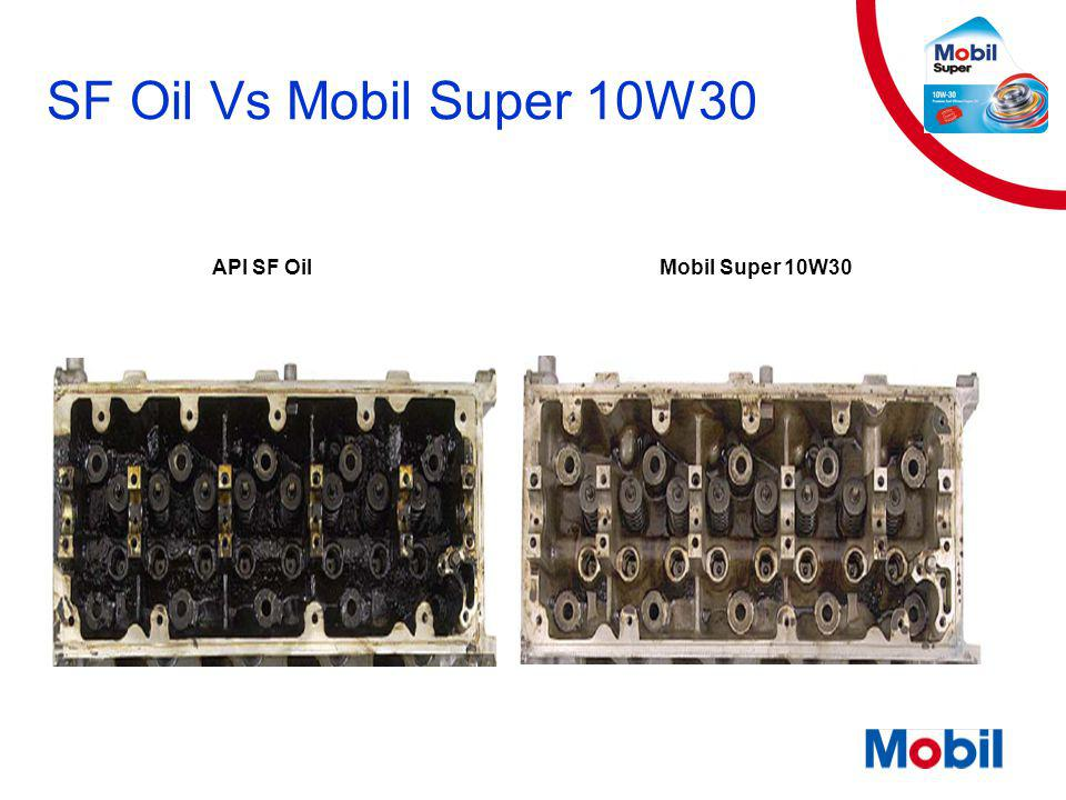 SF Oil Vs Mobil Super 10W30 API SF Oil Mobil Super 10W30