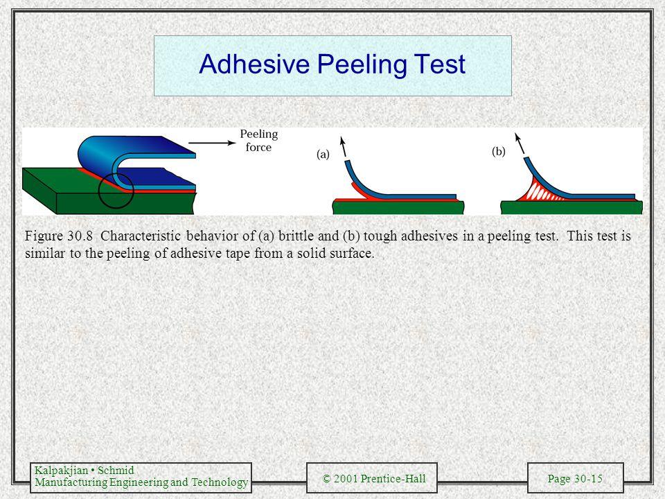 Adhesive Peeling Test