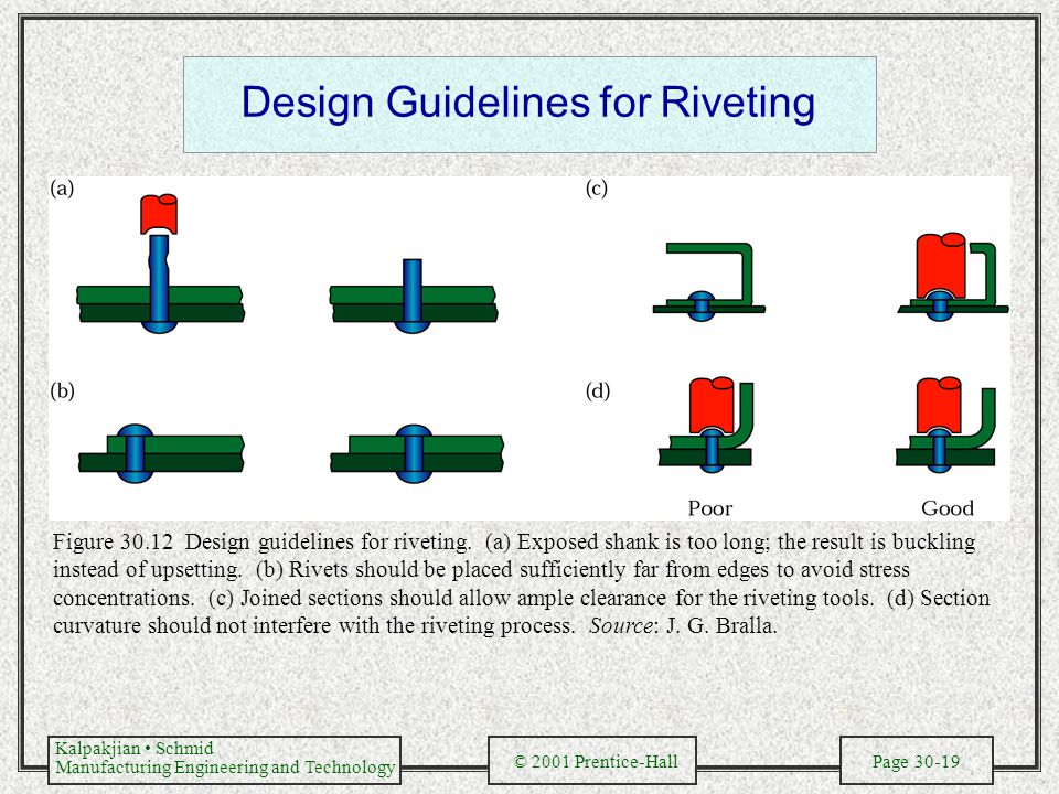 Design Guidelines for Riveting