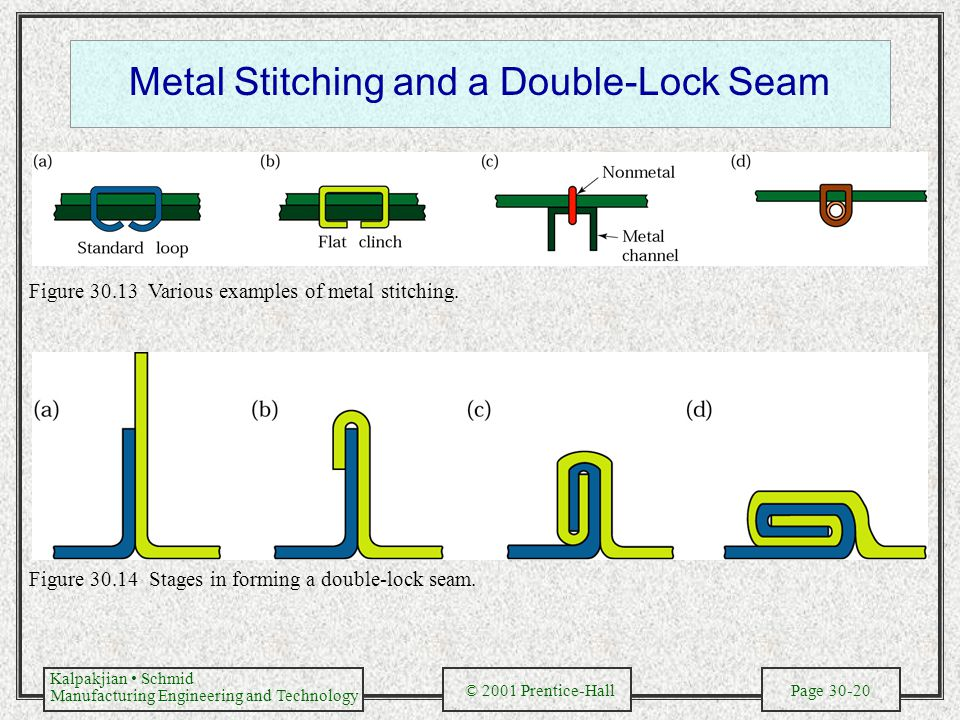 Metal Stitching and a Double-Lock Seam