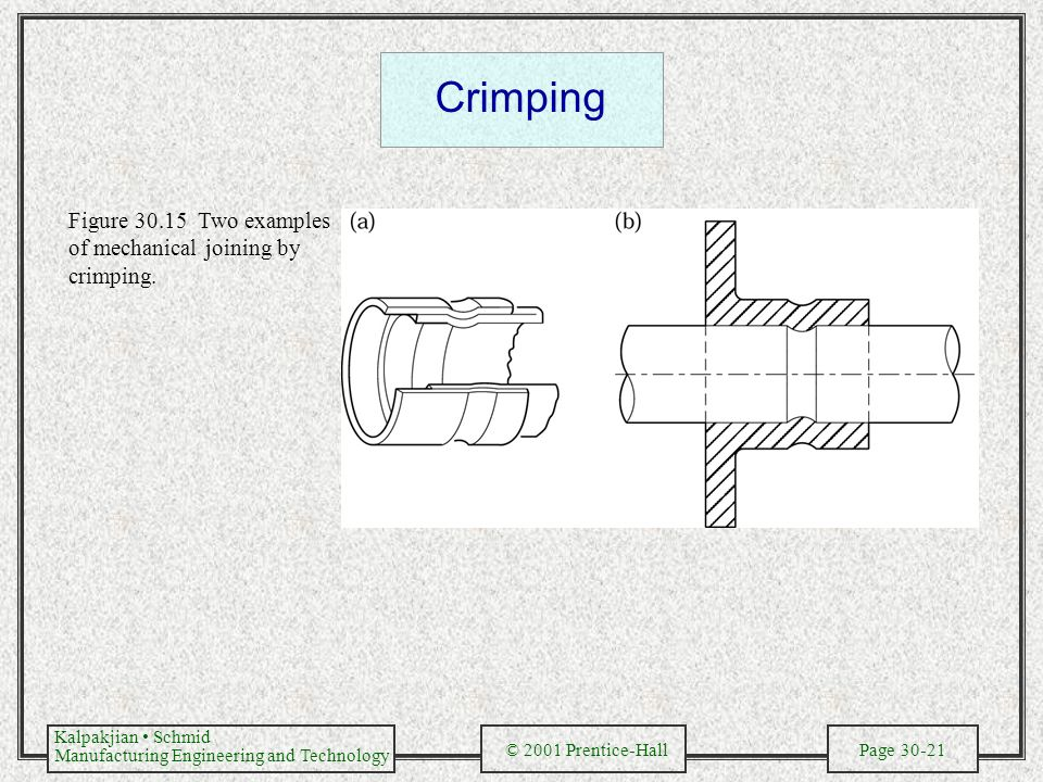 Crimping Figure 30.15 Two examples of mechanical joining by crimping.