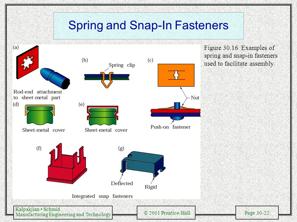 Spring and Snap-In Fasteners