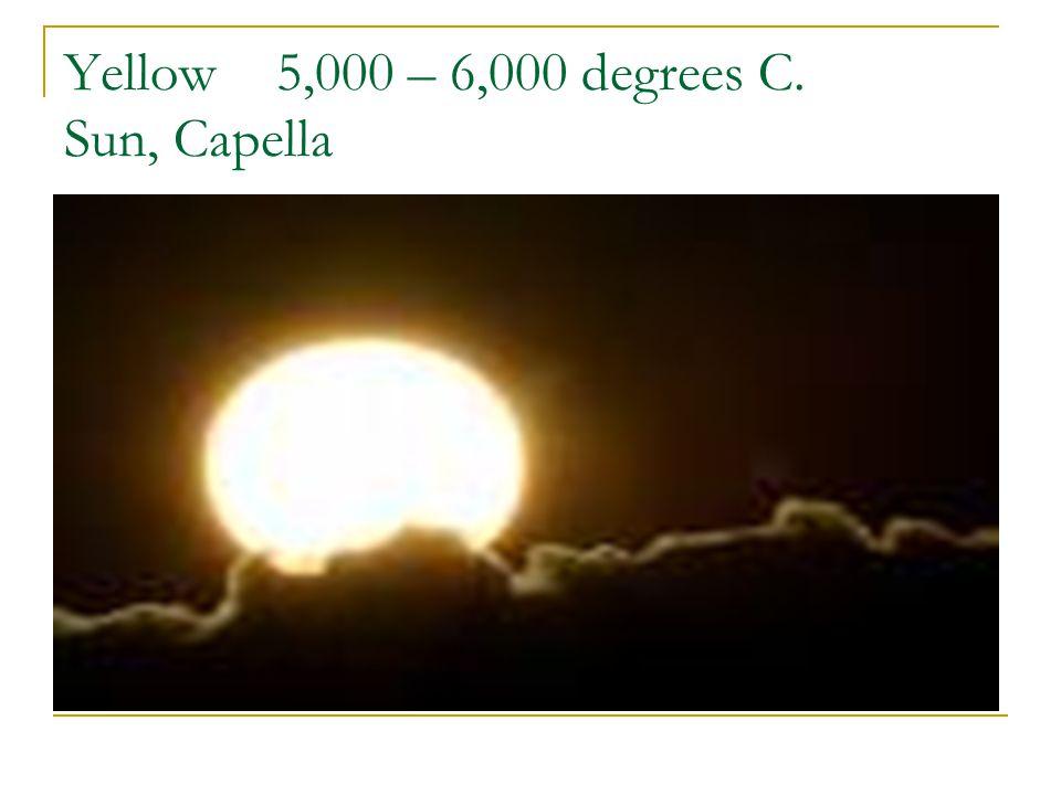 Yellow 5,000 – 6,000 degrees C. Sun, Capella