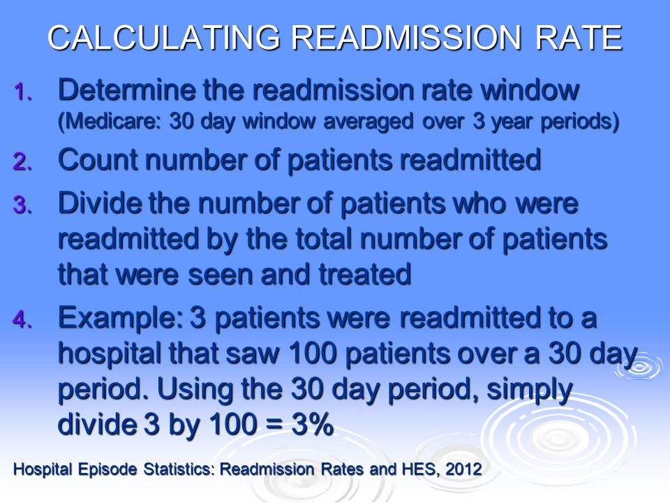CALCULATING READMISSION RATE