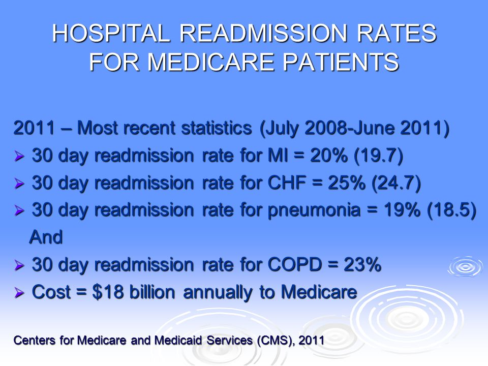 HOSPITAL READMISSION RATES FOR MEDICARE PATIENTS
