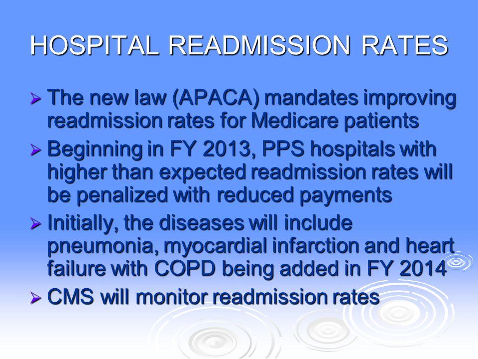 HOSPITAL READMISSION RATES