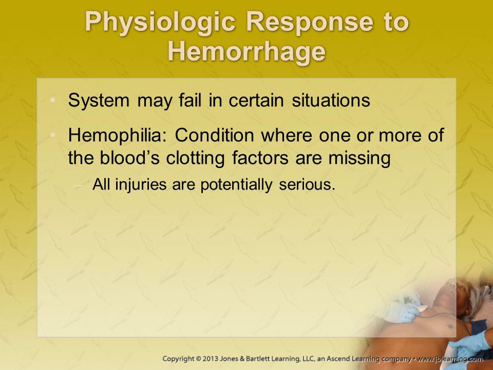 Physiologic Response to Hemorrhage
