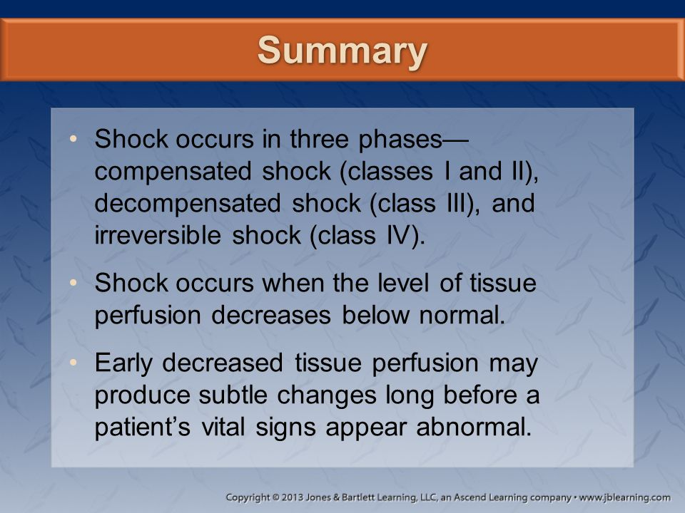 Summary Shock occurs in three phases—compensated shock (classes I and II), decompensated shock (class III), and irreversible shock (class IV).