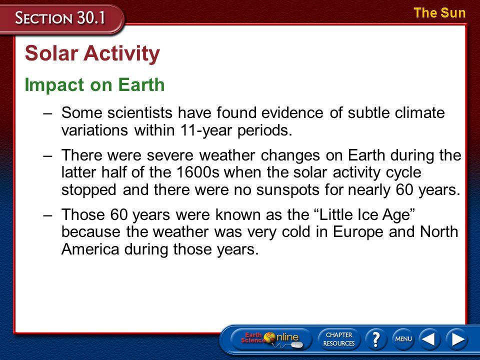 Solar Activity Impact on Earth