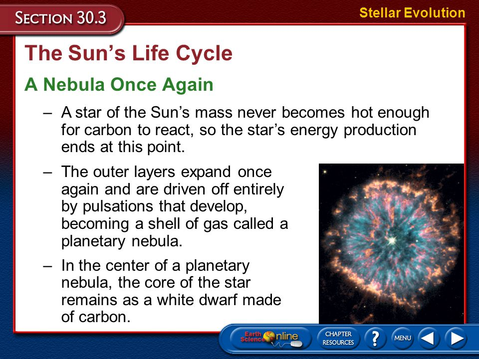 The Sun's Life Cycle A Nebula Once Again