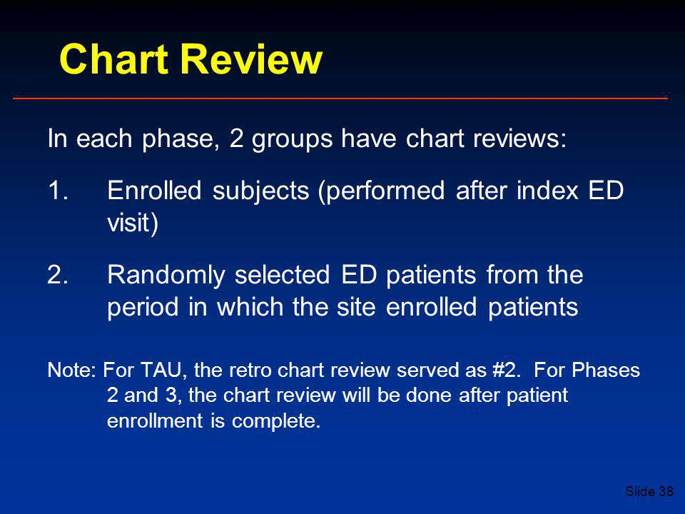 Chart Review In each phase, 2 groups have chart reviews: