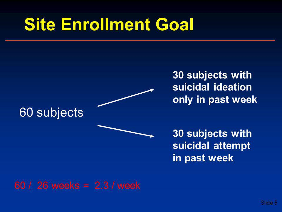 Site Enrollment Goal 60 subjects