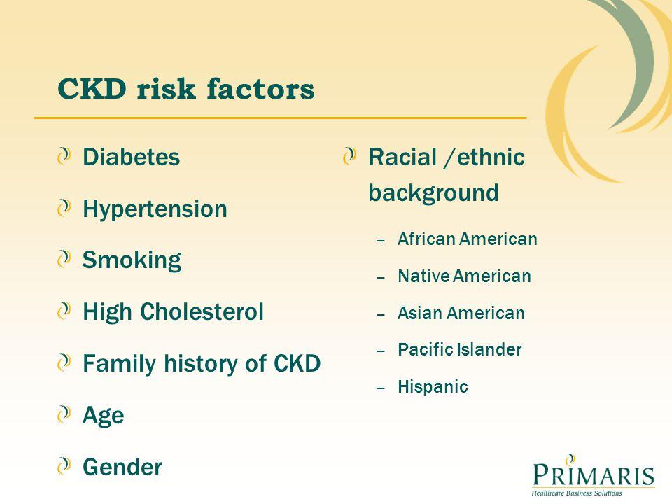 CKD risk factors Diabetes Hypertension Smoking High Cholesterol