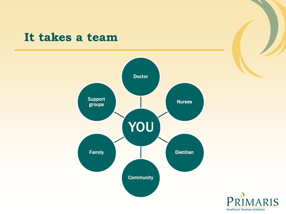 It takes a team YOU. Doctor. Nurses. Dietitian. Community. Family. Support groups.